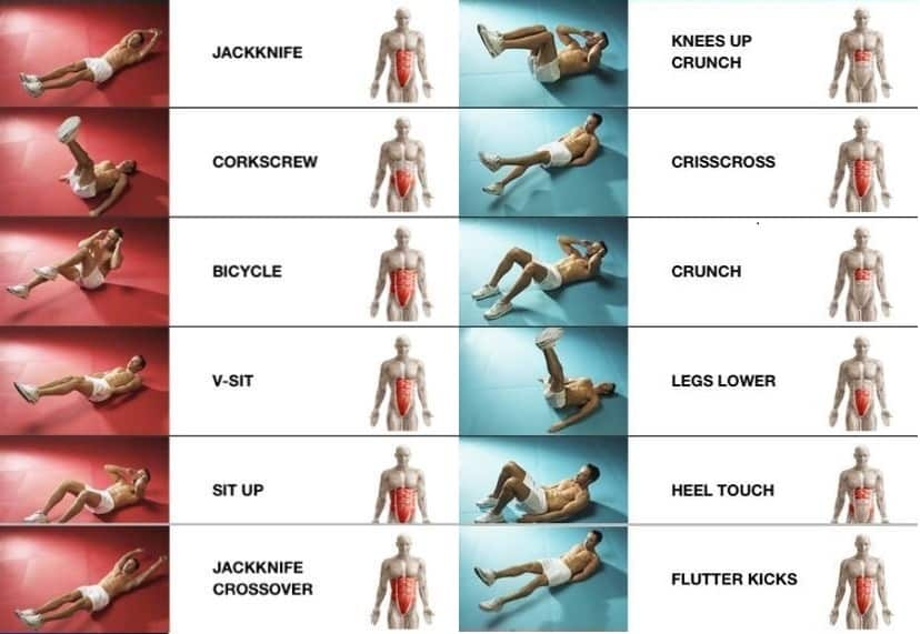 The Best Ab Exercises You Can Do